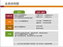 Businessmap cv