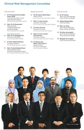 Group crm kpj annual report 2011c thumb