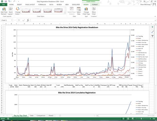 Btd reg metrics cv