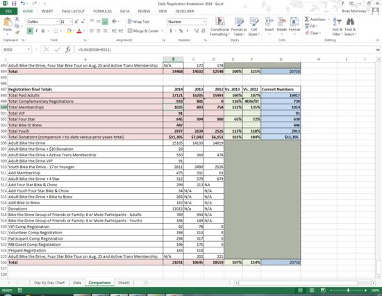 Btd reg metrics2 cv