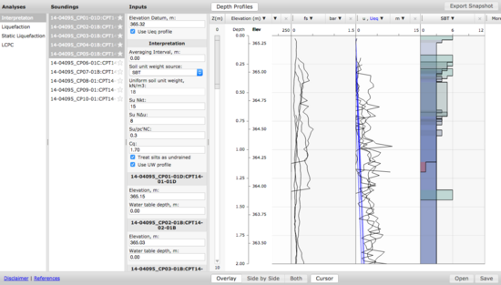 Worspace analysis 1 cv