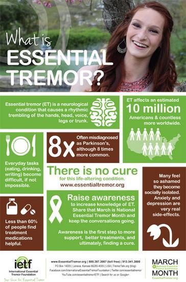 Awareness poster lrgweb thumb