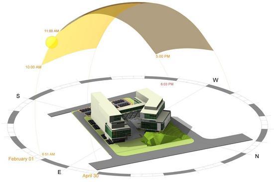 2014 hcg.sun path cv