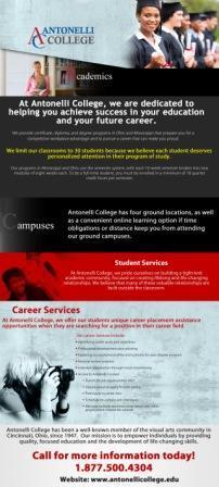 Antonellicollege.edu cv