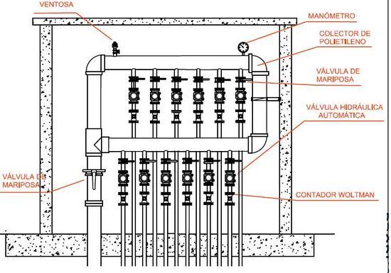 Hidrante multiusuario2345 cv