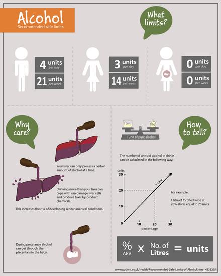 Infographic 4235295 cv