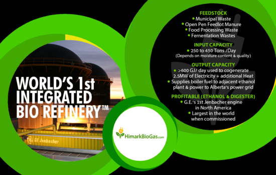 Worlds first integrated bio refinery web banner2 cv
