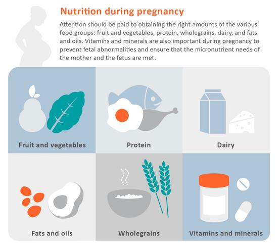 Pregnancy 07 cv
