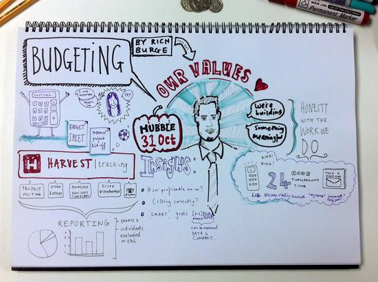 Learning mill doodle 31oct cv
