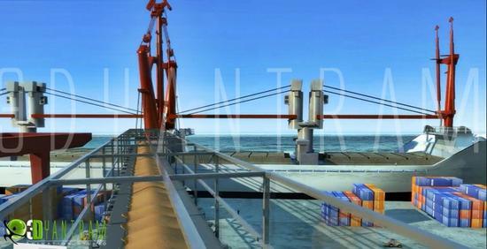 3d industrial model cv