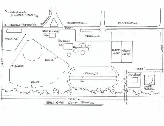Site map billings park cv