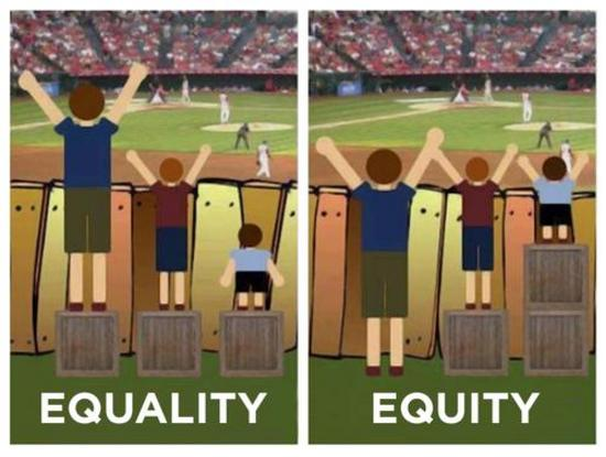 Equality doesnt mean equity thumb