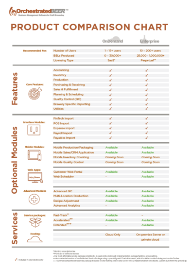 Product comparison chart thumb