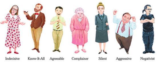 Personalities thumb