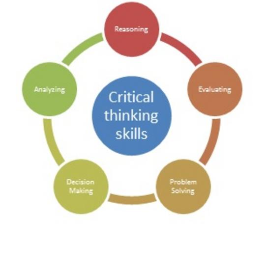 Critical thinking skills diagram thumb