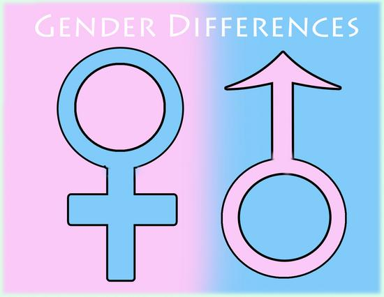 Gender thumb