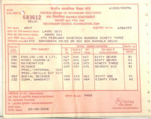 10 marks cv