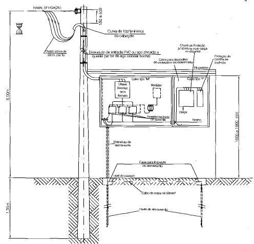 Padrao de entrada  desenho posto s teodoro cv