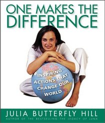 Difference.cover cv