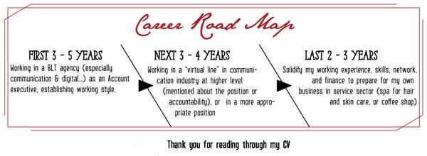 Career road map jpeg cv