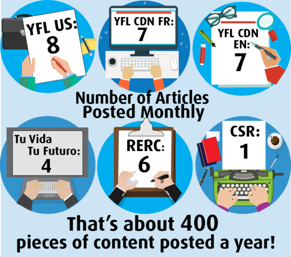 Yfl article pictures cv