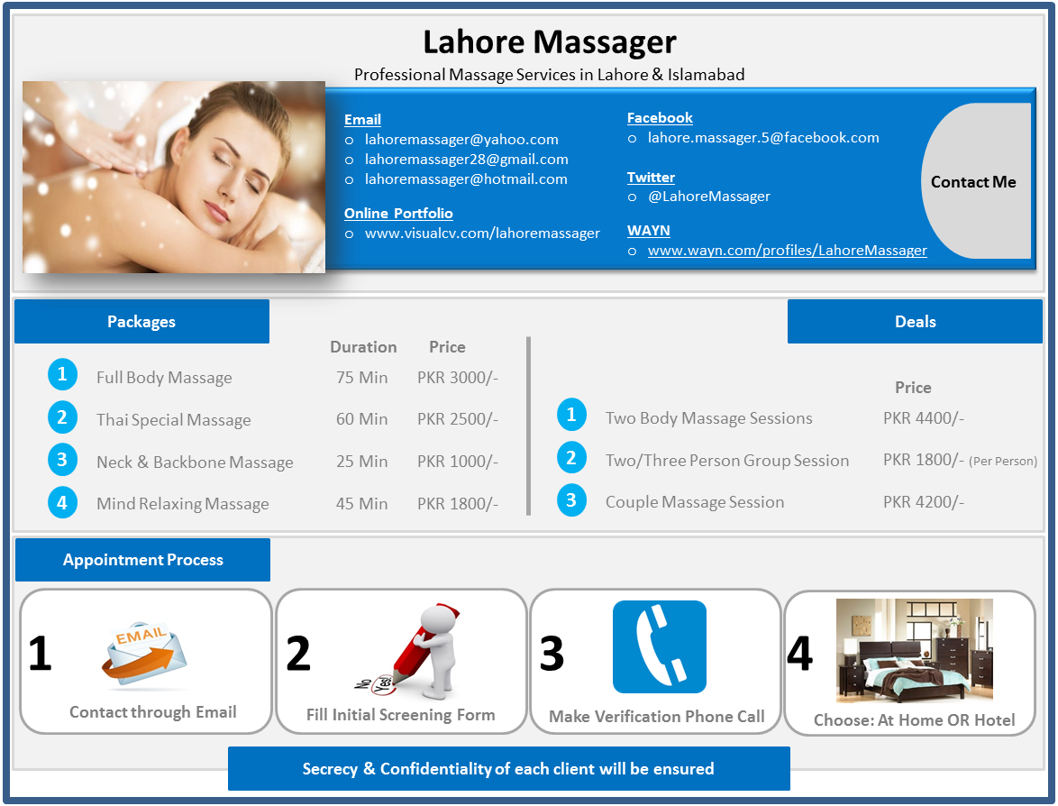 Gay massage lahore