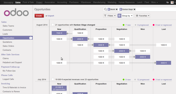 Odoo screenshot crm cv