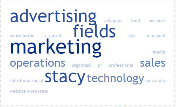 Tagcrowd  make your own tag cloud from any text cv