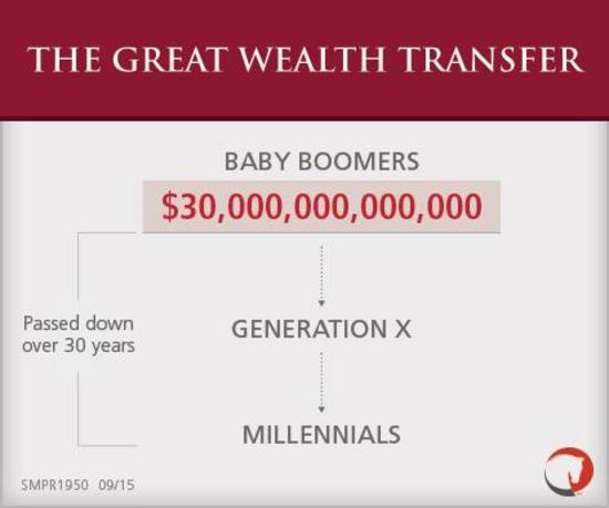 Great wealth transfer thumb