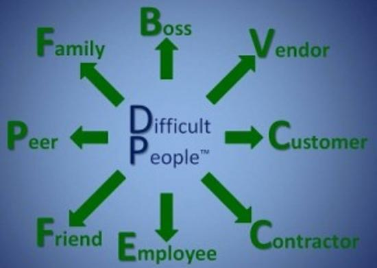 Difficult people logo smaller for website 300x213 thumb