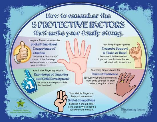 Fivefactors thumb
