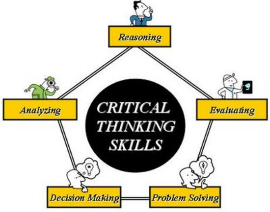 images that promote critical thinking