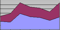 Graph jpg cv