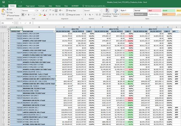 Advanced excel data modeling cv