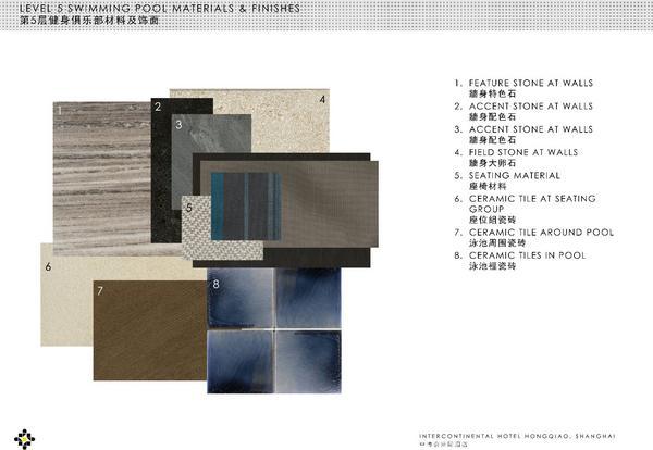 Material cv