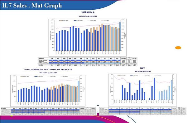 Cv portfolio   sanofi matgraph cv