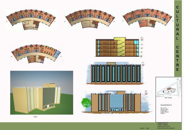 Portfolio sheet 2 cv