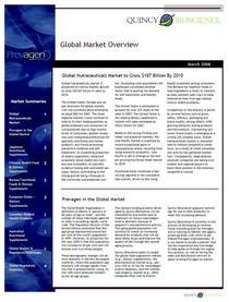 Global market cv