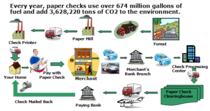 Payitgreen check travels cv