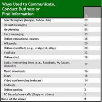 Info sources cv