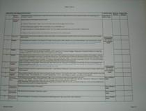 Tasklist cv