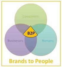 B2p logo cv