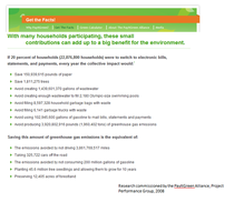 Image payitgreen sustain 20percent cv