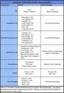 Demographics image cv