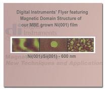 Digital instruments cv