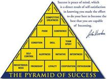 Wooden pyramid of success cv