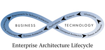 Ea architecture lifecycle cv