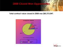 Asg sales results 1 cv
