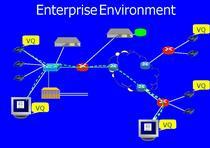Enterprise environment cv