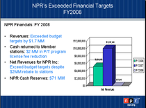 Npr exceeded financial targets cv